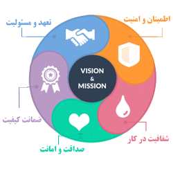 Goal-Mission-Vision-small